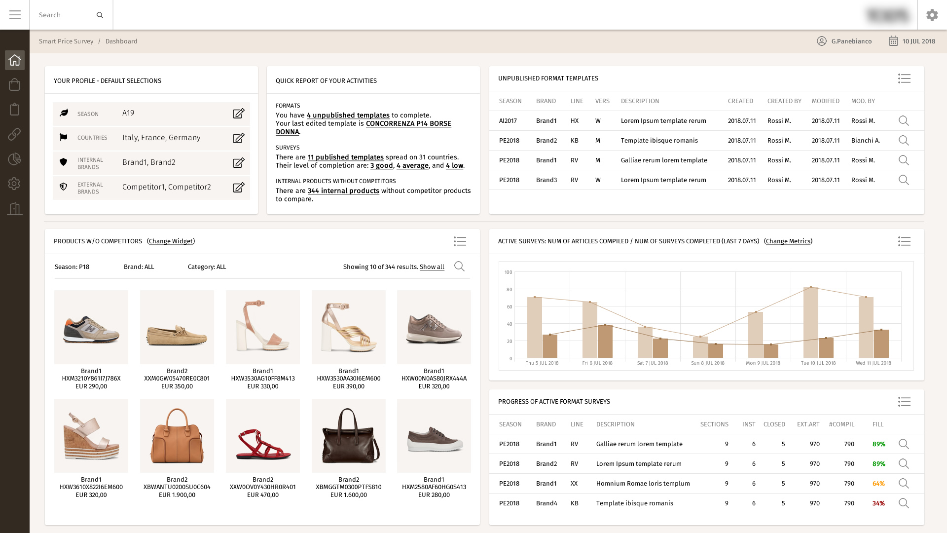 Price Survey mockup dashboard